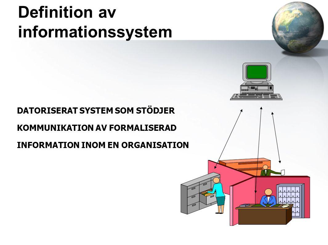 Definition av informationssystem DATORISERAT SYSTEM SOM STÖDJER KOMMUNIKATION AV FORMALISERAD INFORMATION INOM EN ORGANISATION