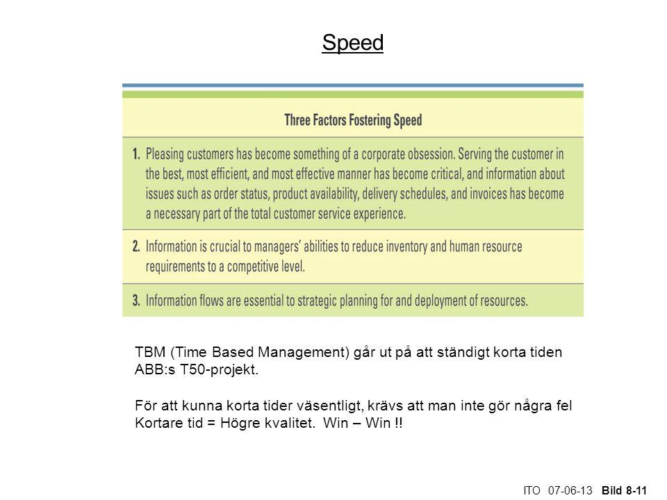 ITO 07-06-13 Bild 8-11 Speed TBM (Time Based Management) går ut på att ständigt korta tiden ABB:s T50-projekt.