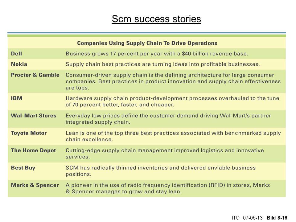 ITO 07-06-13 Bild 8-16 Scm success stories