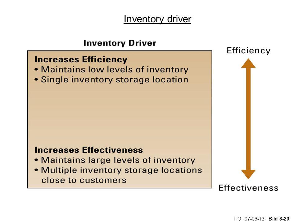 ITO 07-06-13 Bild 8-20 Inventory driver