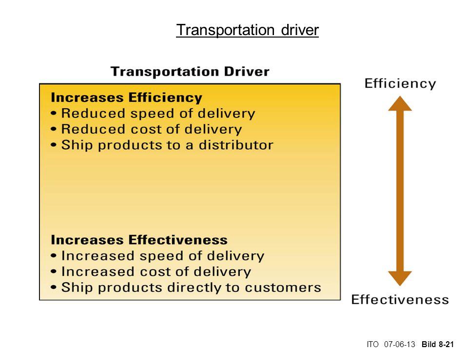 ITO 07-06-13 Bild 8-21 Transportation driver