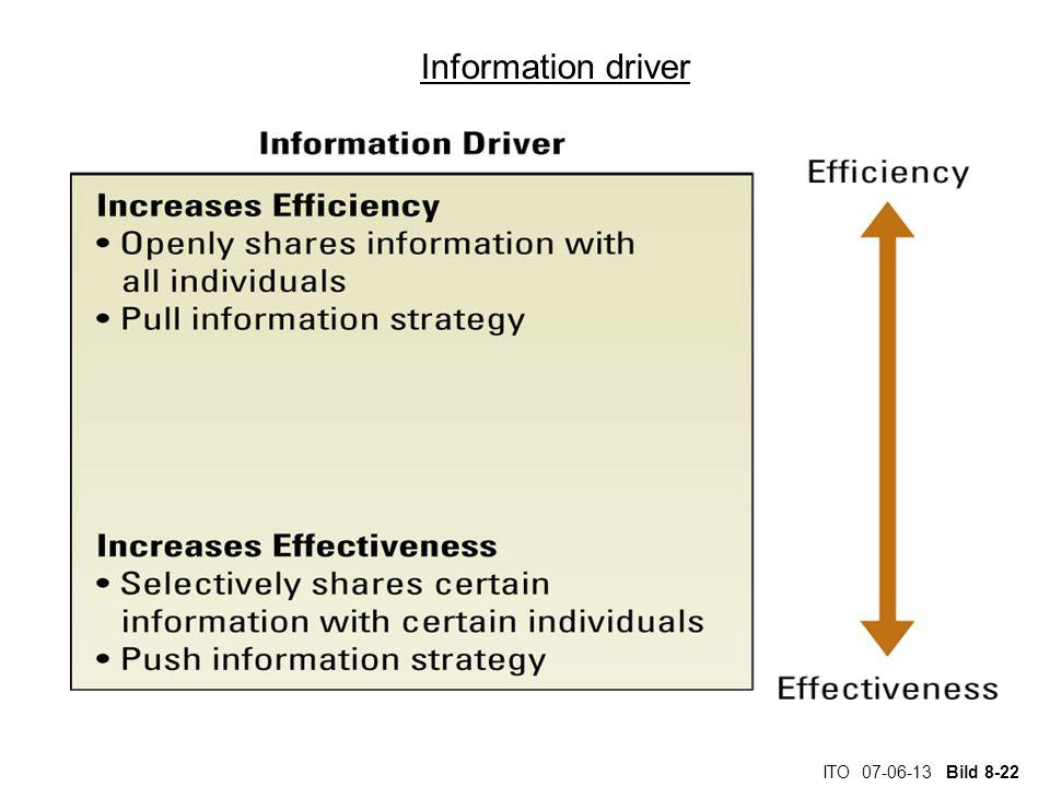 ITO 07-06-13 Bild 8-22 Information driver