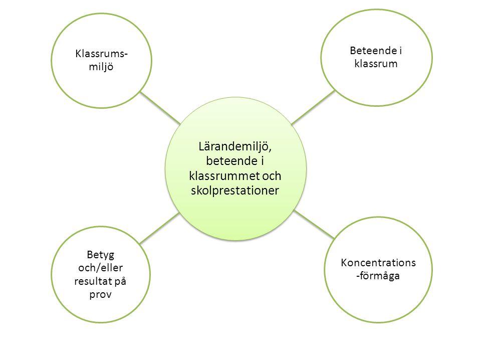 Lärandemiljö, beteende i klassrummet och skolprestationer Beteende i klassrum Koncentrations -förmåga Klassrums- miljö Betyg och/eller resultat på prov