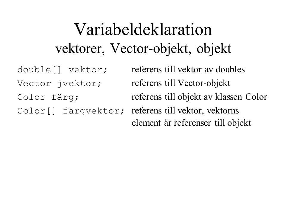 Skapa och använda vektorer, Vector-objekt, objekt vektor = new double[10]; gör plats för 10 tal i vektorobjekt vektor[9] = 0.45; lagra värde i vektorelement jvektor = new Vector(); skapa en Vector- instans jvektor.addElement(färg); lagra referensen till ett objekt färg=new Color(135,240,300); referens till instans av klassen Color färgvektor = new Color[10] gör plats för 10 färgreferenser färgvektor[0] = new Color(100,200,250); element 0 i färg- vektorn blir referens till färgobjekt