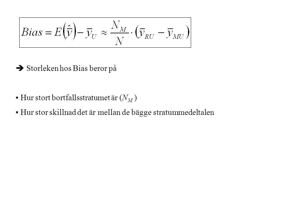  Storleken hos Bias beror på Hur stort bortfallsstratumet är (N M ) Hur stor skillnad det är mellan de bägge stratummedeltalen