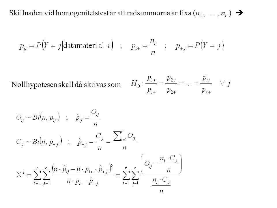 Skillnaden vid homogenitetstest är att radsummorna är fixa (n 1, …, n r )  Nollhypotesen skall då skrivas som