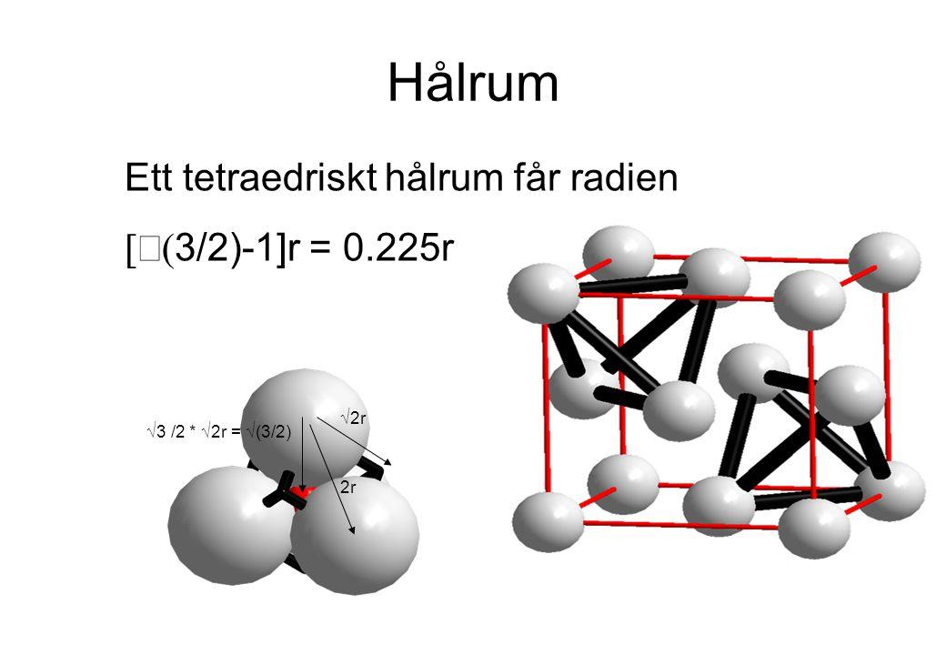 Hålrum Ett tetraedriskt hålrum får radien  3/2)-1]r = 0.225r 2r  2r  3 /2 *  2r =  (3/2)