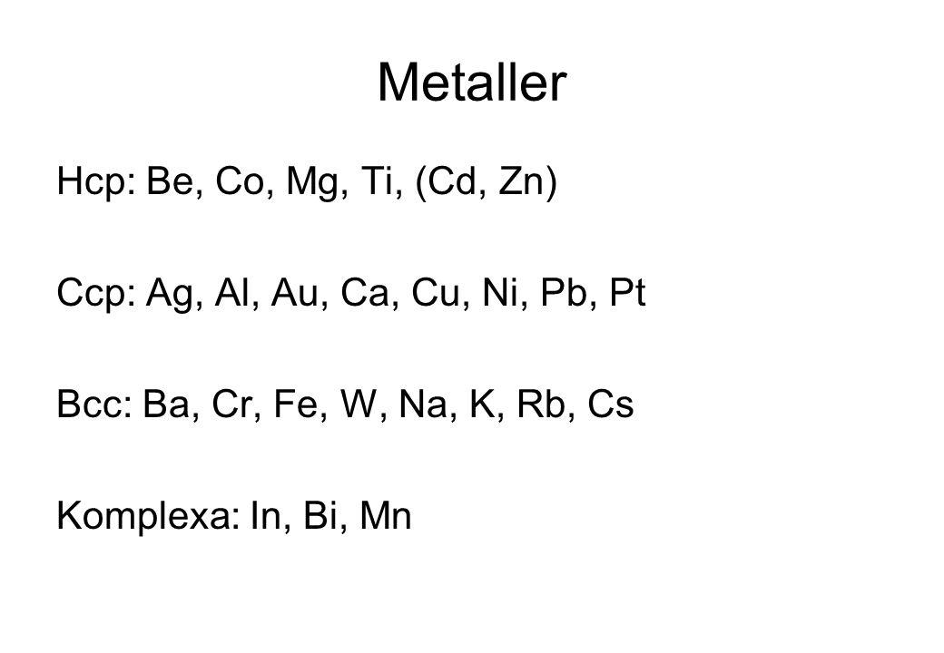 Metaller Hcp: Be, Co, Mg, Ti, (Cd, Zn) Ccp: Ag, Al, Au, Ca, Cu, Ni, Pb, Pt Bcc: Ba, Cr, Fe, W, Na, K, Rb, Cs Komplexa: In, Bi, Mn