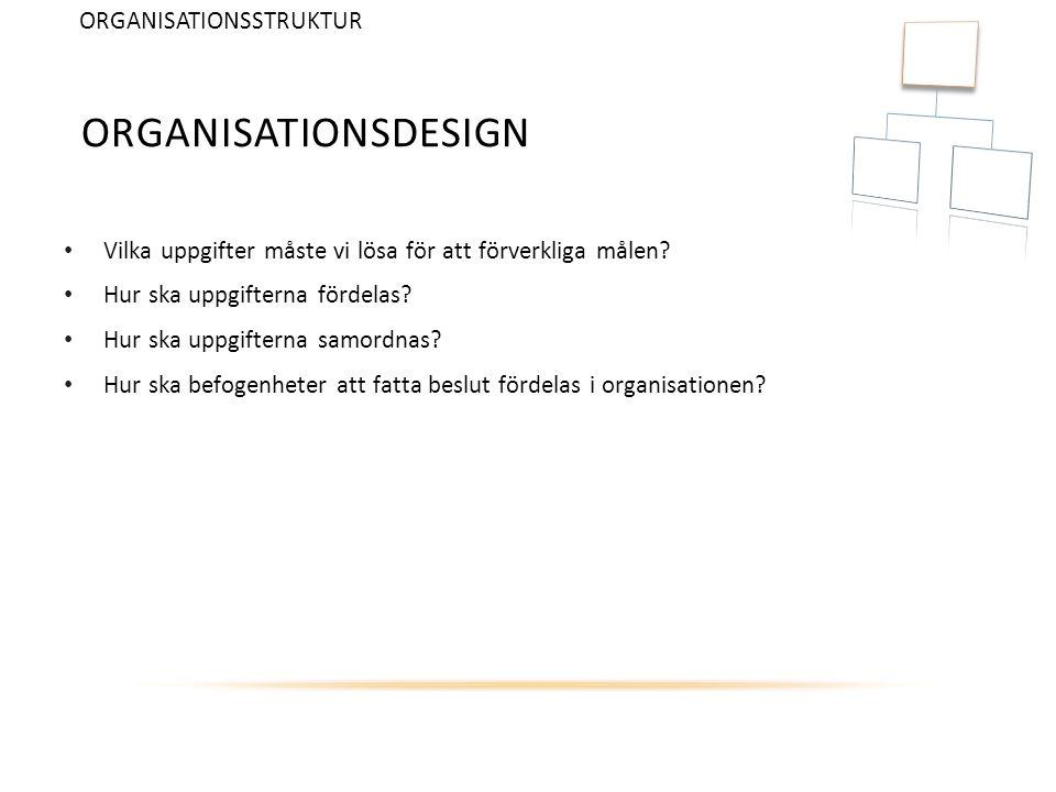 ORGANISATIONSDESIGN Vilka uppgifter måste vi lösa för att förverkliga målen? Hur ska uppgifterna fördelas? Hur ska uppgifterna samordnas? Hur ska befo