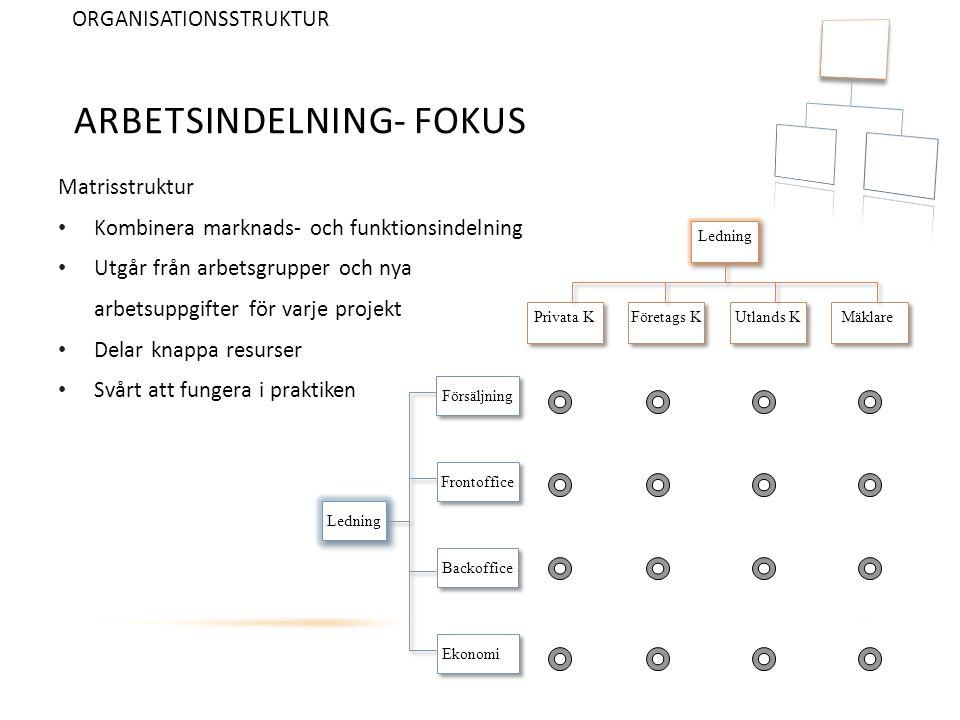ARBETSINDELNING- FOKUS Matrisstruktur Kombinera marknads- och funktionsindelning Utgår från arbetsgrupper och nya arbetsuppgifter för varje projekt De