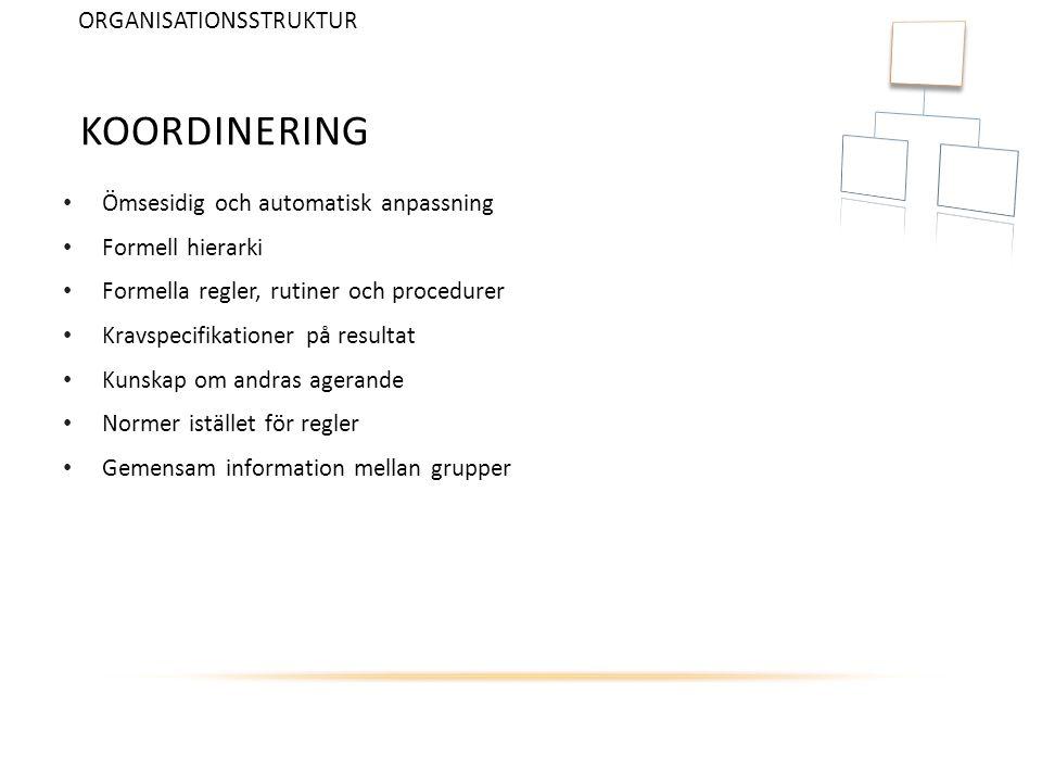 KOORDINERING Ömsesidig och automatisk anpassning Formell hierarki Formella regler, rutiner och procedurer Kravspecifikationer på resultat Kunskap om a
