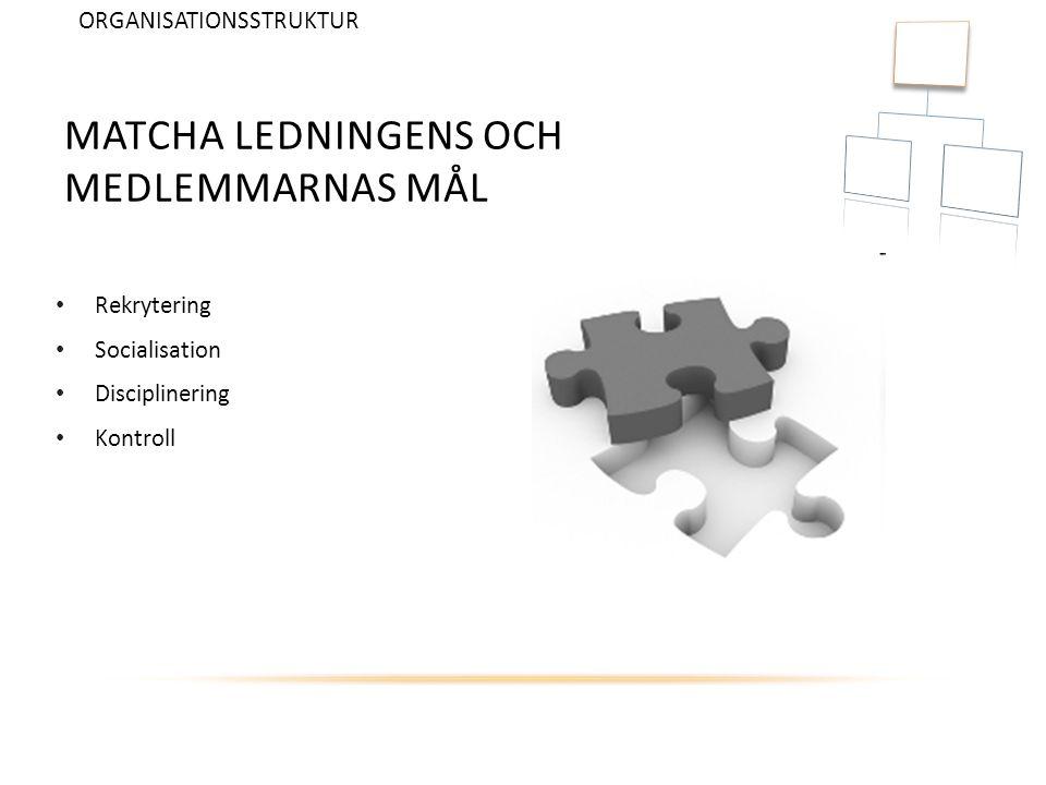 MATCHA LEDNINGENS OCH MEDLEMMARNAS MÅL Rekrytering Socialisation Disciplinering Kontroll ORGANISATIONSSTRUKTUR