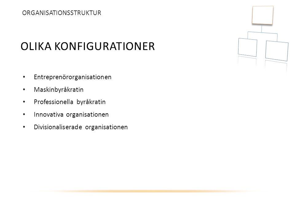 Entreprenörorganisationen Maskinbyråkratin Professionella byråkratin Innovativa organisationen Divisionaliserade organisationen OLIKA KONFIGURATIONER