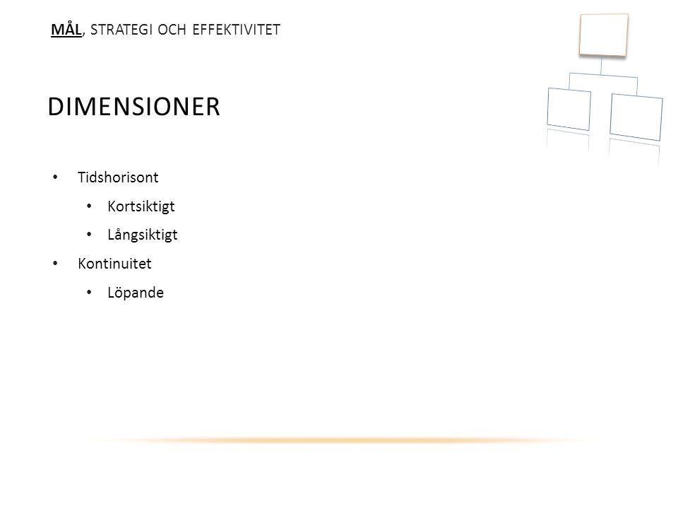Strategi Storlek Uppgifter Teknik IT PÅVERKAN PÅ STRUKTUR ORGANISATIONSSTRUKTUR