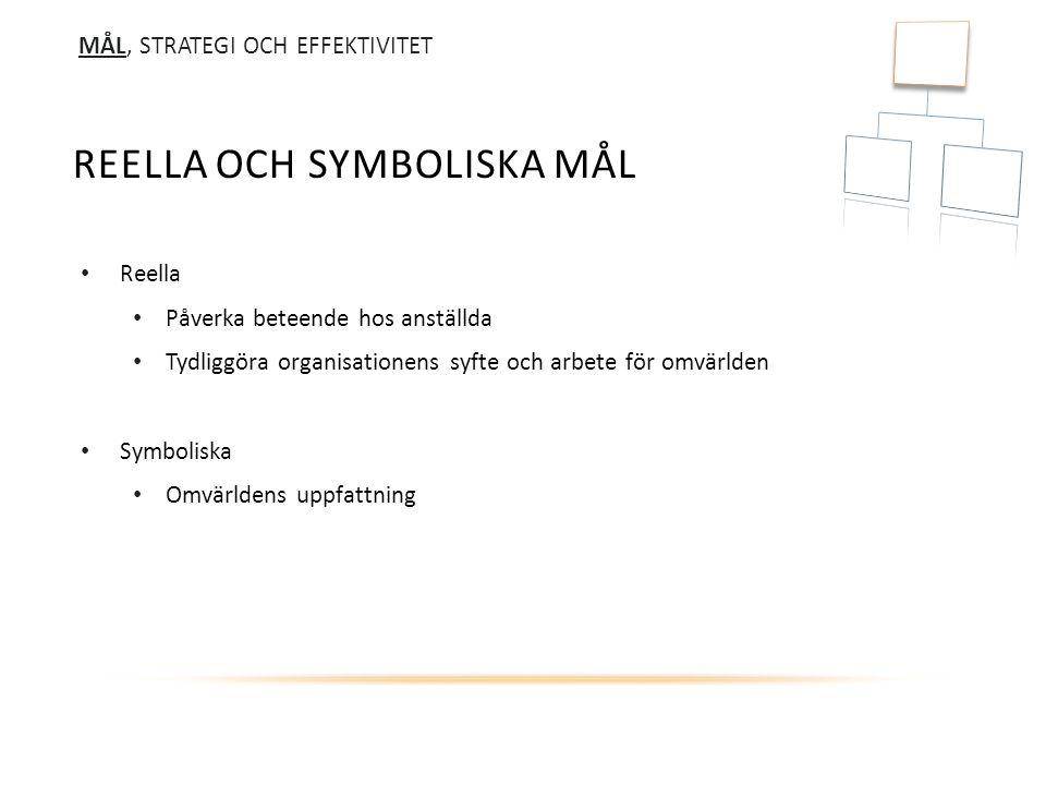 Reella Påverka beteende hos anställda Tydliggöra organisationens syfte och arbete för omvärlden Symboliska Omvärldens uppfattning REELLA OCH SYMBOLISK