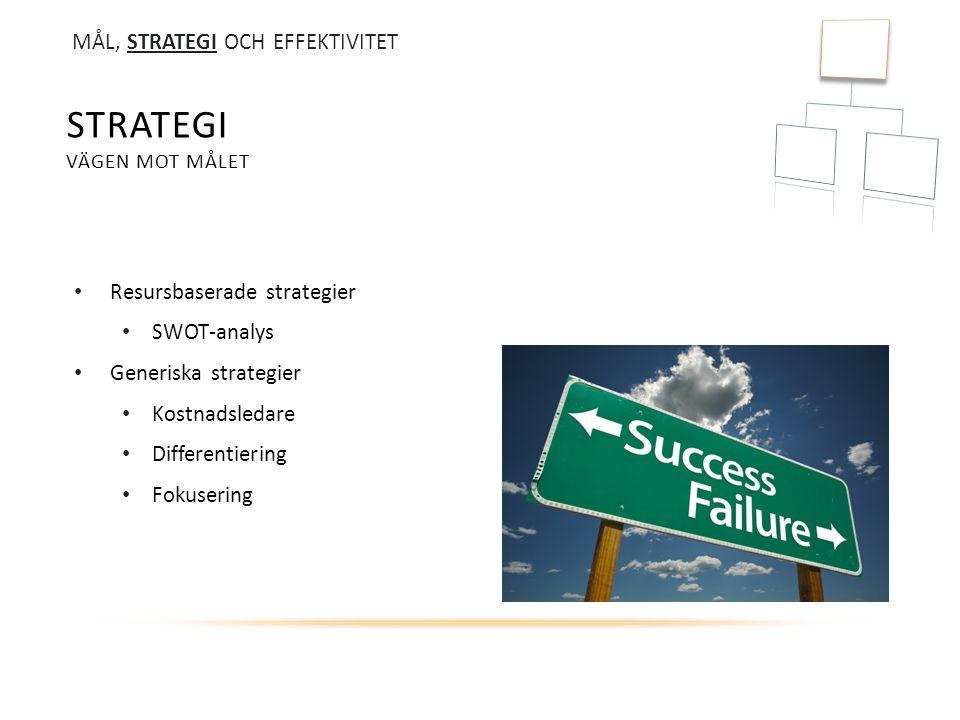 Resursbaserade strategier SWOT-analys Generiska strategier Kostnadsledare Differentiering Fokusering STRATEGI VÄGEN MOT MÅLET MÅL, STRATEGI OCH EFFEKT