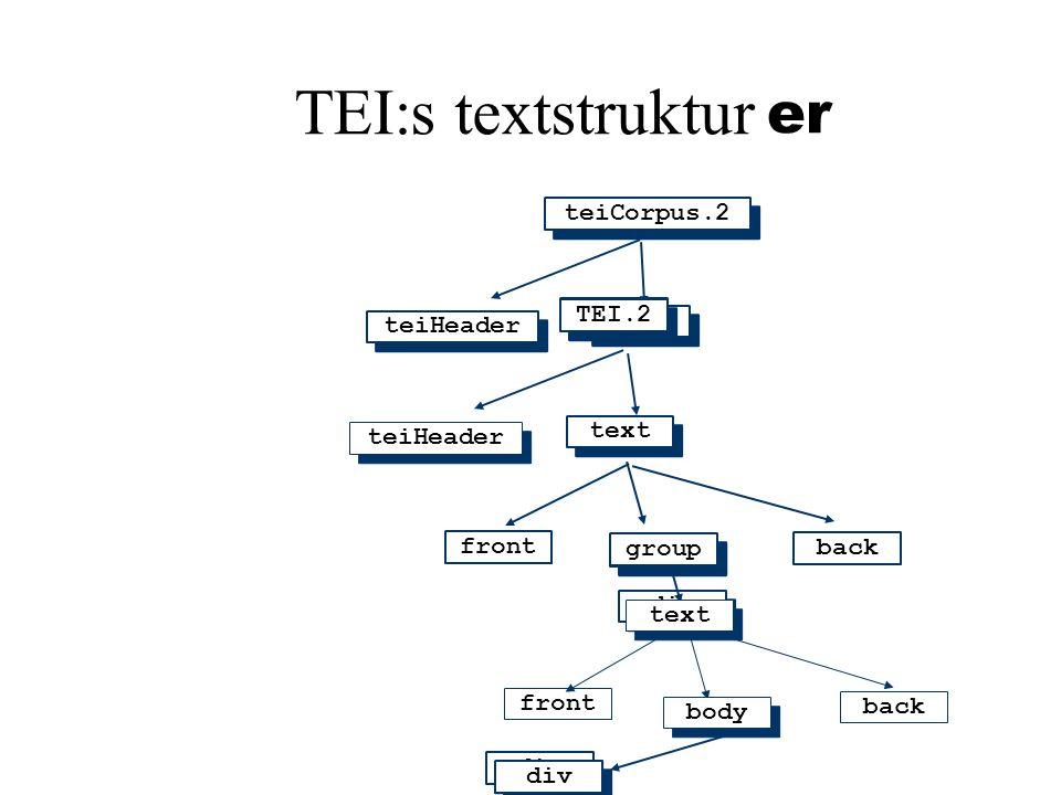 TEI:s textstruktur teiHeader tei.2 teiCorpus.2 tei.2 teiHeader TEI.2 back front text body div group div back front text body er