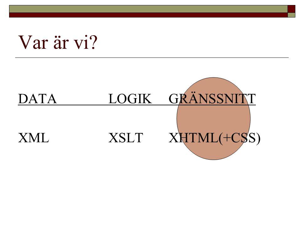 Var är vi DATALOGIKGRÄNSSNITT XMLXSLTXHTML(+CSS)