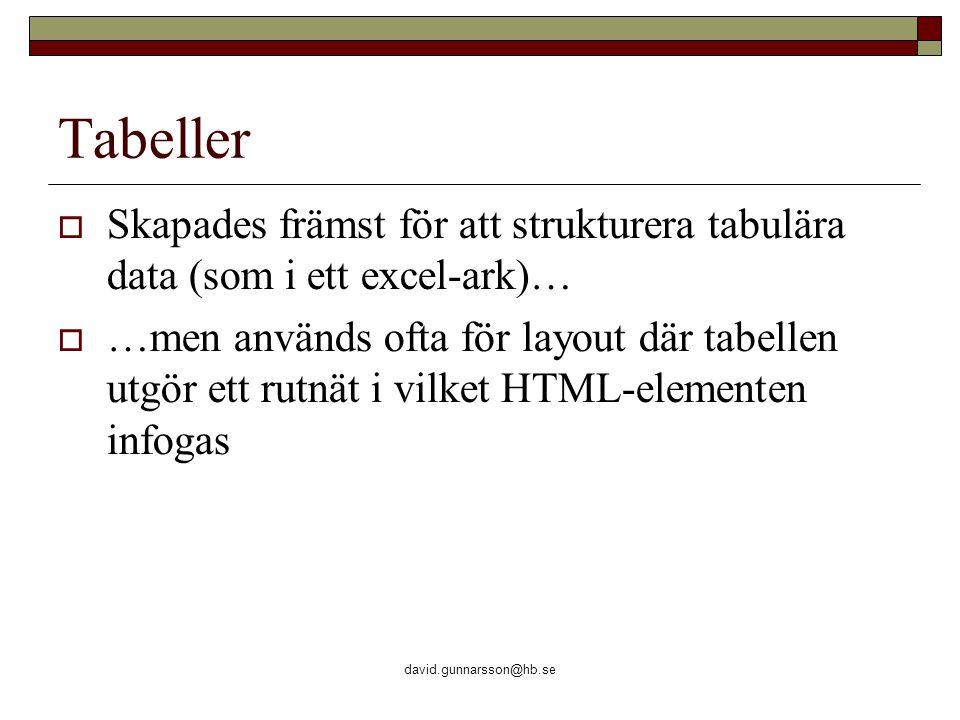 david.gunnarsson@hb.se Tabeller  Skapades främst för att strukturera tabulära data (som i ett excel-ark)…  …men används ofta för layout där tabellen