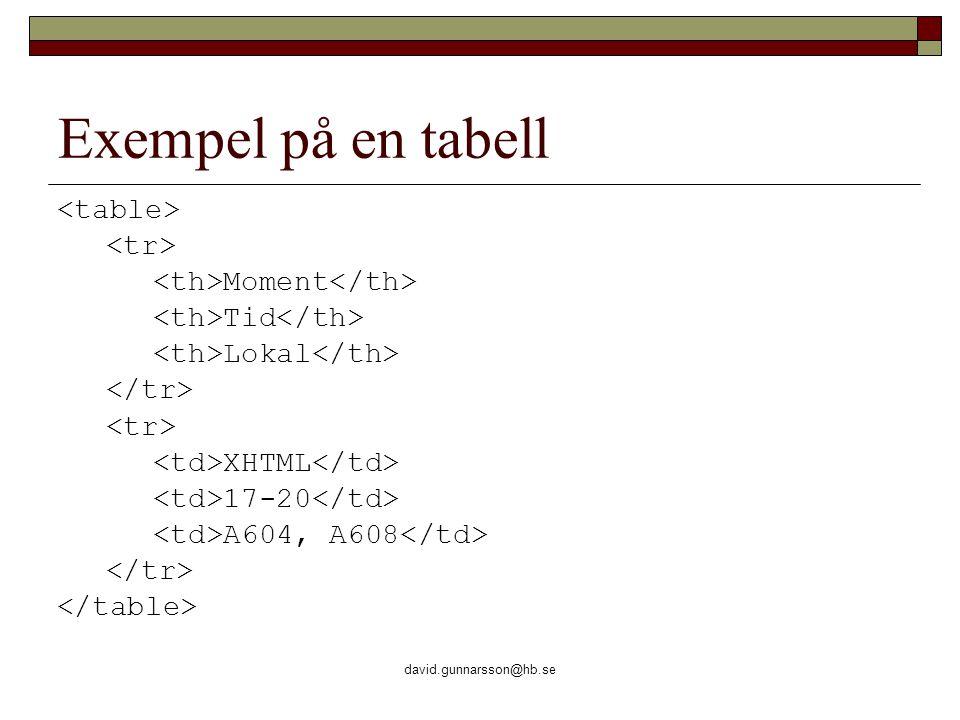 david.gunnarsson@hb.se Exempel på en tabell Moment Tid Lokal XHTML 17-20 A604, A608