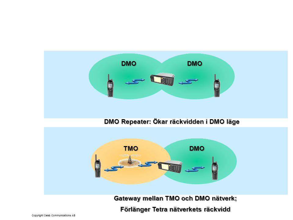 DMODMO DMOTMO DMO Repeater: Ökar räckvidden i DMO läge Gateway mellan TMO och DMO nätverk; Förlänger Tetra nätverkets räckvidd Copyright Celab Communications AB