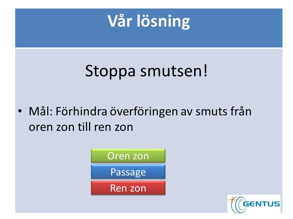 Vår lösning Mål: Förhindra överföringen av smuts från oren zon till ren zon Oren zon Ren zon Passage Stoppa smutsen!