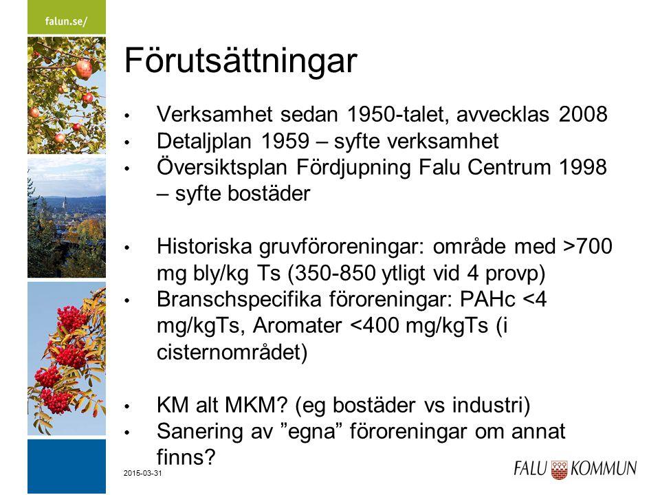 2015-03-31 Förutsättningar Verksamhet sedan 1950-talet, avvecklas 2008 Detaljplan 1959 – syfte verksamhet Översiktsplan Fördjupning Falu Centrum 1998 – syfte bostäder Historiska gruvföroreningar: område med >700 mg bly/kg Ts (350-850 ytligt vid 4 provp) Branschspecifika föroreningar: PAHc <4 mg/kgTs, Aromater <400 mg/kgTs (i cisternområdet) KM alt MKM.