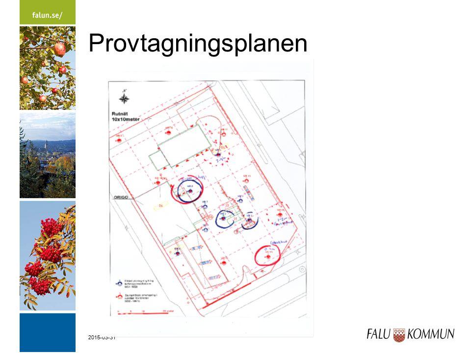 2015-03-31 Handlingar i ärendet Provtagningsplan Markundersökning/rapport Anmälan sanering Saneringsplan