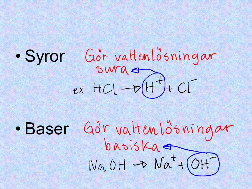 Syror Baser