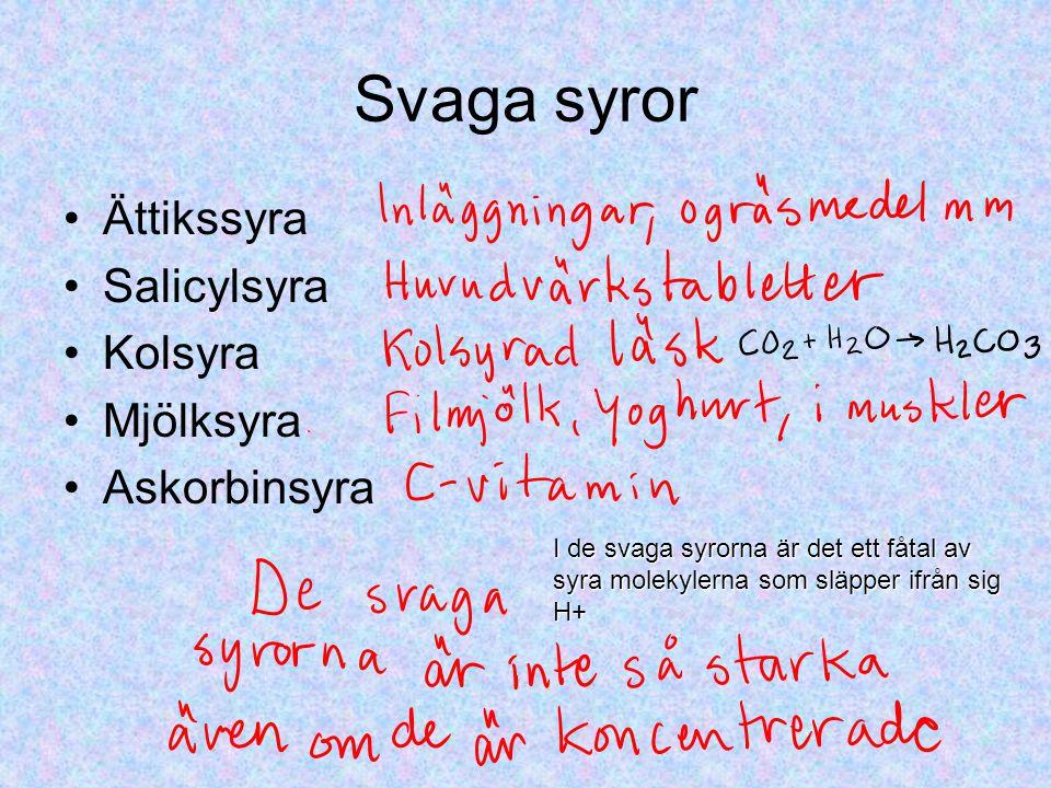 Svaga syror Ättikssyra Salicylsyra Kolsyra Mjölksyra Askorbinsyra I de svaga syrorna är det ett fåtal av syra molekylerna som släpper ifrån sig H+
