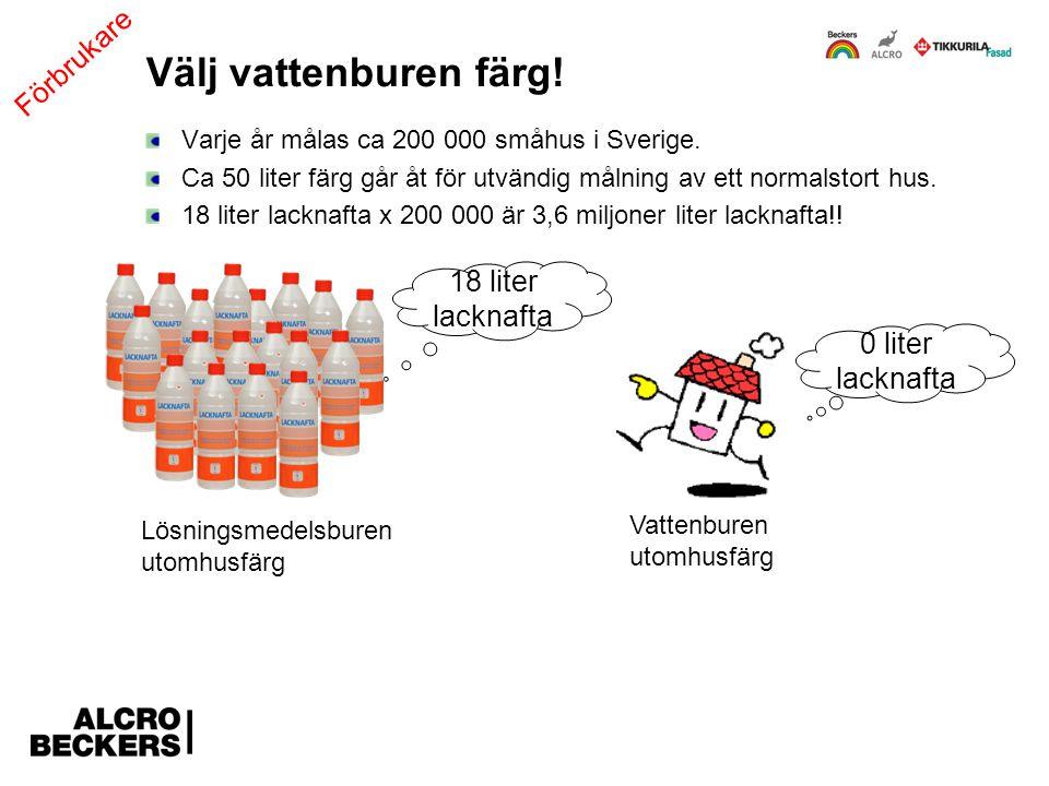 Välj vattenburen färg. Varje år målas ca 200 000 småhus i Sverige.