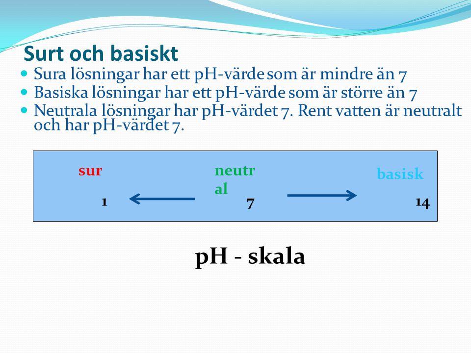Surt och basiskt Sura lösningar har ett pH-värde som är mindre än 7 Basiska lösningar har ett pH-värde som är större än 7 Neutrala lösningar har pH-vä