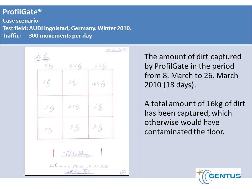 ProfilGate® Case scenario Test field: AUDI Ingolstad, Germany.