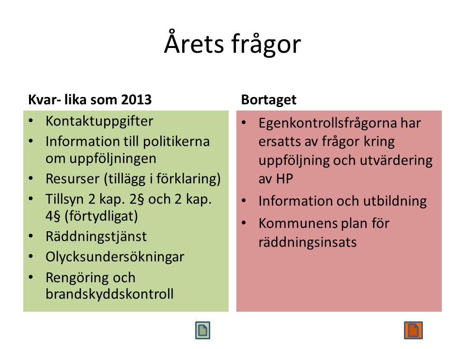 Årets frågor Kvar- lika som 2013 Kontaktuppgifter Information till politikerna om uppföljningen Resurser (tillägg i förklaring) Tillsyn 2 kap.