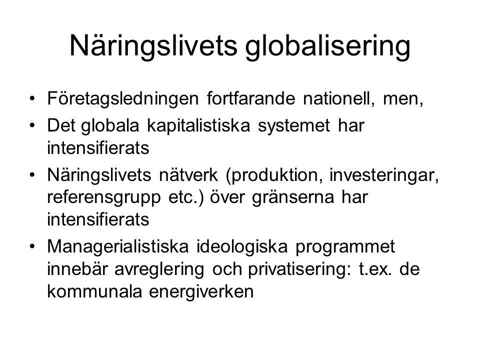 Näringslivets globalisering Företagsledningen fortfarande nationell, men, Det globala kapitalistiska systemet har intensifierats Näringslivets nätverk (produktion, investeringar, referensgrupp etc.) över gränserna har intensifierats Managerialistiska ideologiska programmet innebär avreglering och privatisering: t.ex.