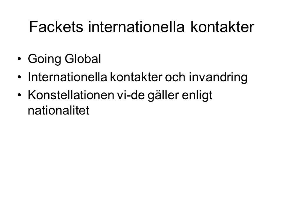 Fackets internationella kontakter Going Global Internationella kontakter och invandring Konstellationen vi-de gäller enligt nationalitet