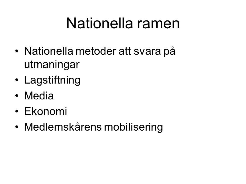 Nationella ramen Nationella metoder att svara på utmaningar Lagstiftning Media Ekonomi Medlemskårens mobilisering