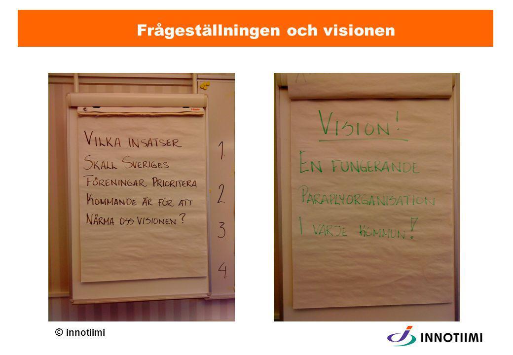 © innotiimi Frågeställning: Vilka insatser skall Sveriges Föreningar prioritera kommande år för att närma oss visionen.