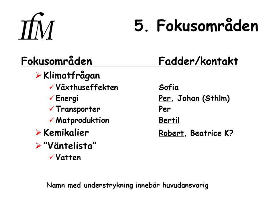 6.Verksamhetsmål 2009 Medlemmar 2006 – 217 st 2007 - 229 st 2008 – .