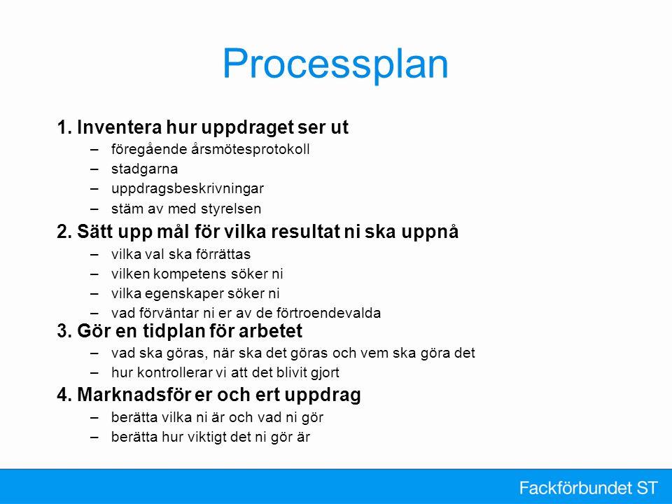 Processplan 1.