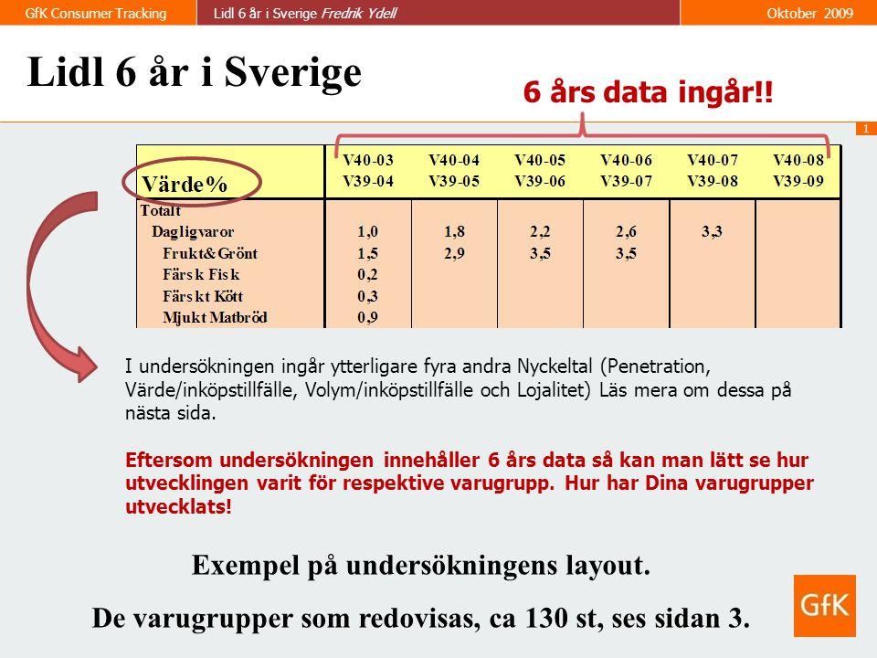 1 GfK Consumer TrackingLidl 6 år i Sverige Fredrik Ydell Oktober 2009 Lidl 6 år i Sverige Exempel på undersökningens layout. De varugrupper som redovi
