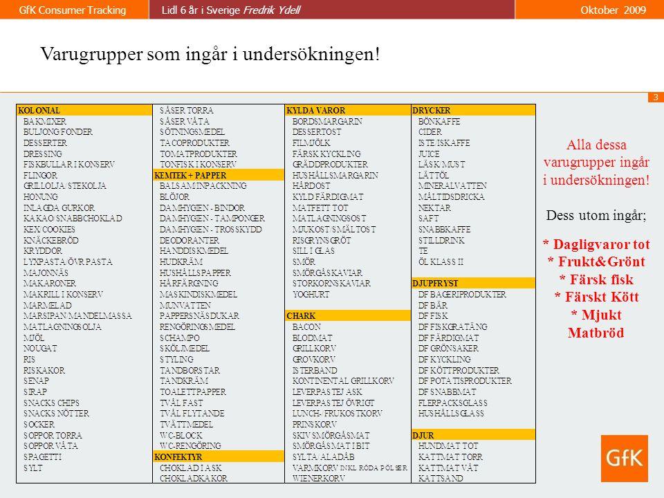 3 GfK Consumer TrackingLidl 6 år i Sverige Fredrik Ydell Oktober 2009 Varugrupper som ingår i undersökningen! Alla dessa varugrupper ingår i undersökn