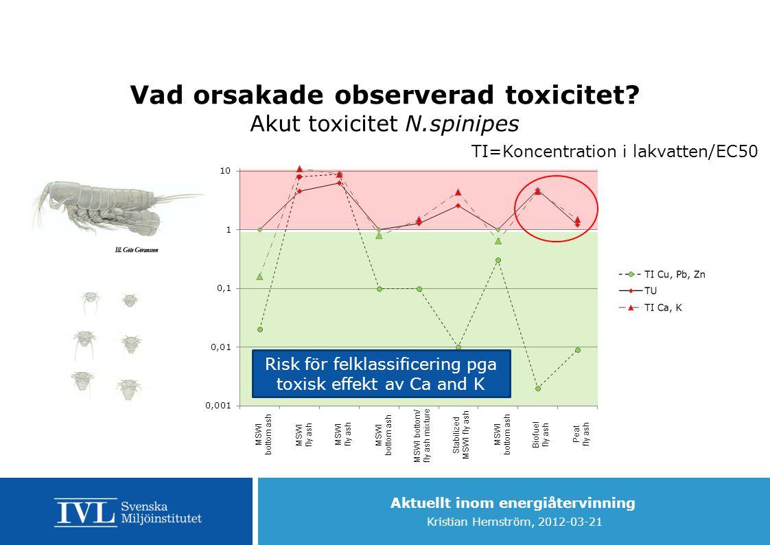 Aktuellt inom energiåtervinning Kristian Hemström, 2012-03-21 Vad orsakade observerad toxicitet? Akut toxicitet N.spinipes MSWI bottom ash MSWI fly as