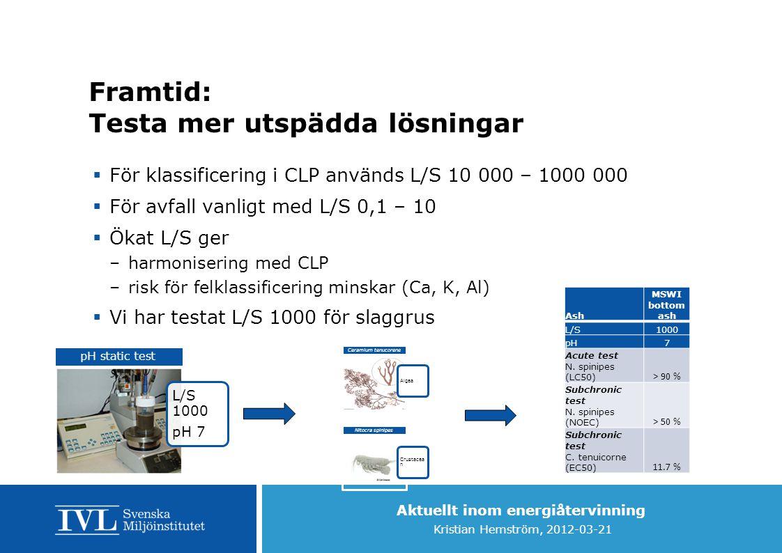 Aktuellt inom energiåtervinning Kristian Hemström, 2012-03-21 Framtid: Testa mer utspädda lösningar  För klassificering i CLP används L/S 10 000 – 10