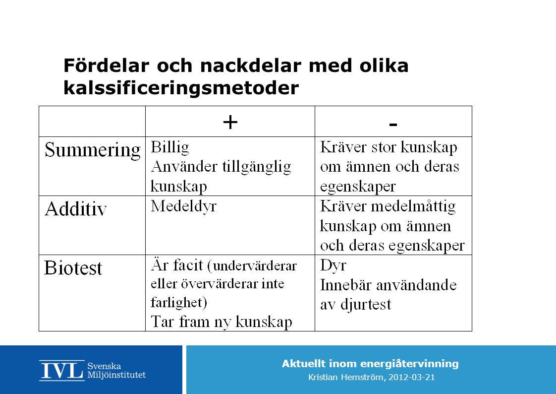 Aktuellt inom energiåtervinning Kristian Hemström, 2012-03-21 Fördelar och nackdelar med olika kalssificeringsmetoder