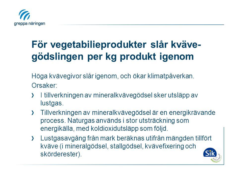 För vegetabilieprodukter slår kväve- gödslingen per kg produkt igenom Höga kvävegivor slår igenom, och ökar klimatpåverkan. Orsaker: I tillverkningen