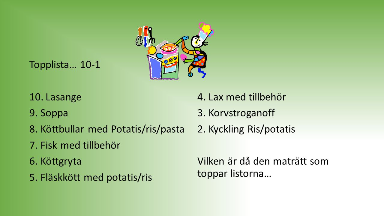 Vid första tanke…. Kan man tro att Sveriges topp 1 är köttbullar & potatis med lingon.