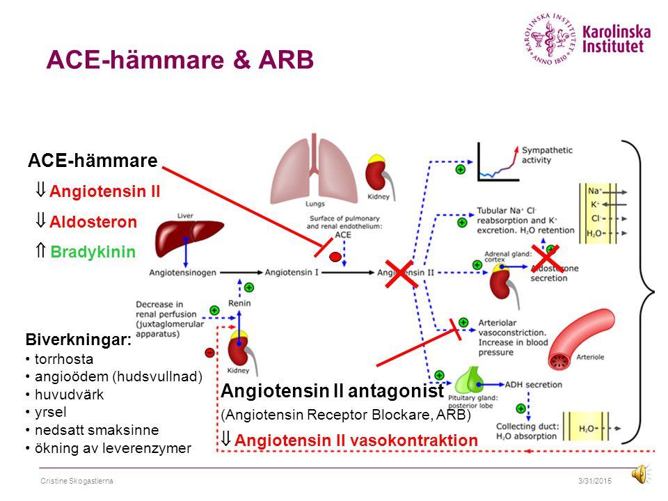 Diuretika 3/31/2015Cristine Skogastierna Biverkningar: Huvudvärk, trötthet Arytmitendens (tiaz o loop) Minskar insulinsekretion (tiaz)