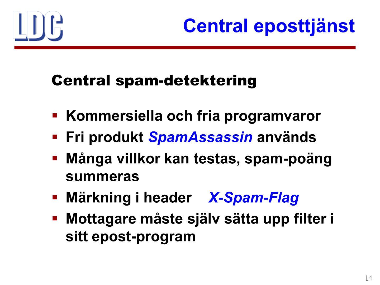 Central eposttjänst 14  Kommersiella och fria programvaror  Fri produkt SpamAssassin används  Många villkor kan testas, spam-poäng summeras  Märkn