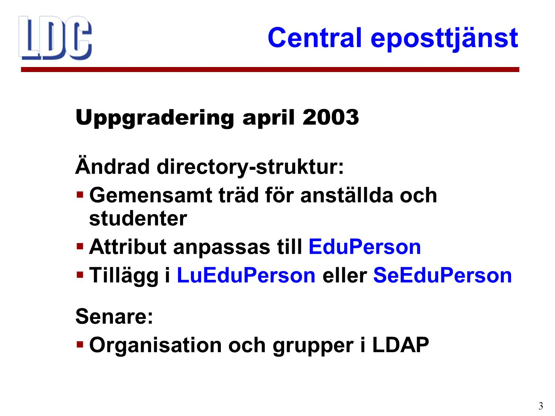 Central eposttjänst 3 Ändrad directory-struktur:  Gemensamt träd för anställda och studenter  Attribut anpassas till EduPerson  Tillägg i LuEduPers